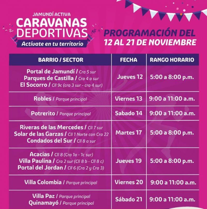 Caravanas Deportivas del Imdere visitan barrios y corregimientos